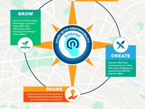 Shared Foundation Infographics
