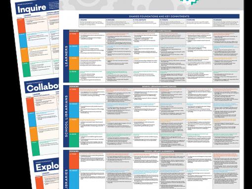 AASL Standards Frameworks Poster